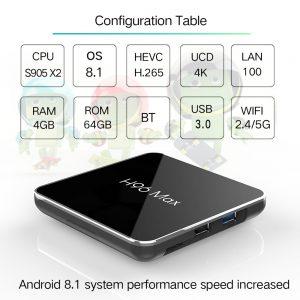 iStar Korea5-H96-MAX-X2-S905X2-4GB-64GB-TV-Box-674171-