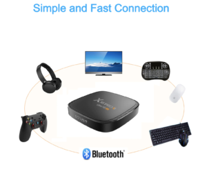 SIKAI X88 PRO S Android 10,0 Smart TV Box Android 10 4G 128GB 6K TVBOX